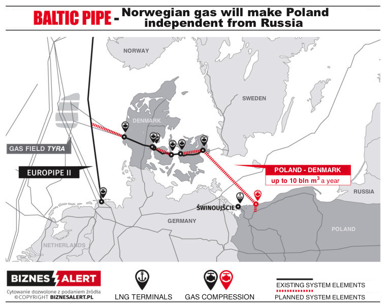 Developers launch EIA for Baltic Pipe gas project - BiznesAlert EN