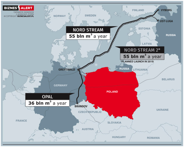Warsaw Institute: Ukraine and Nord Stream 2 - struggle over